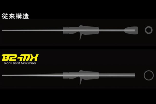 B2MX_1-800x533