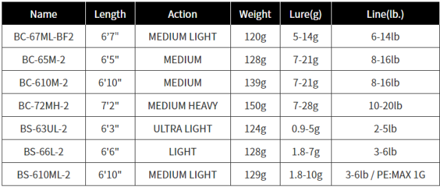 BPM 2ピーススペック表